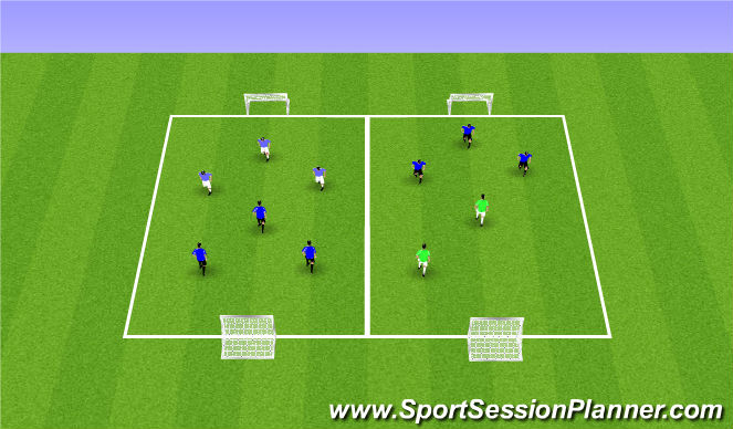 Football/Soccer Session Plan Drill (Colour): Warm-up 3vs3