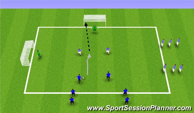 Football/Soccer Session Plan Drill (Colour): 2vs2 Game