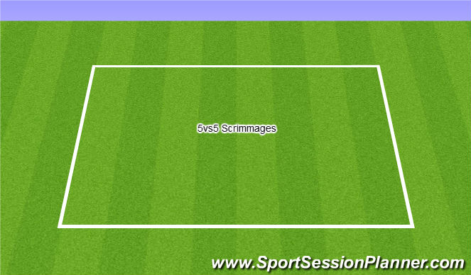 Football/Soccer Session Plan Drill (Colour): 5vs5