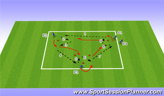 Football/Soccer Session Plan Drill (Colour): Passing - Combination play