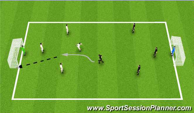 Football/Soccer Session Plan Drill (Colour): Initial game - Dribbling Arena