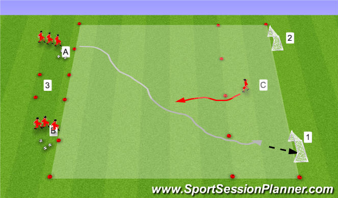 Football/Soccer Session Plan Drill (Colour): 1v1-Attacking/defending