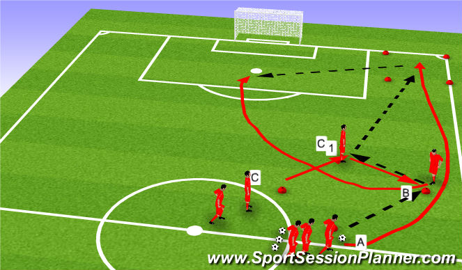 Football/Soccer Session Plan Drill (Colour): Combination Play-Crossing & Finishing warmup