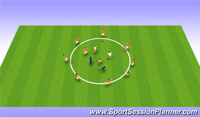 Football/Soccer Session Plan Drill (Colour): Circle Work