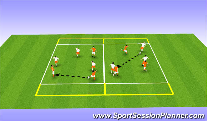 Football/Soccer Session Plan Drill (Colour): 3v3 Defending