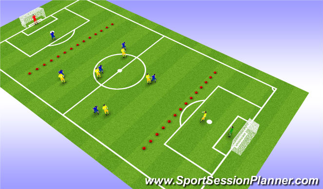 Football/Soccer Session Plan Drill (Colour): SSG-1v1 Scrimmage