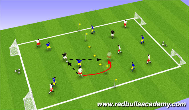 Football/Soccer Session Plan Drill (Colour): Conditioned Game II