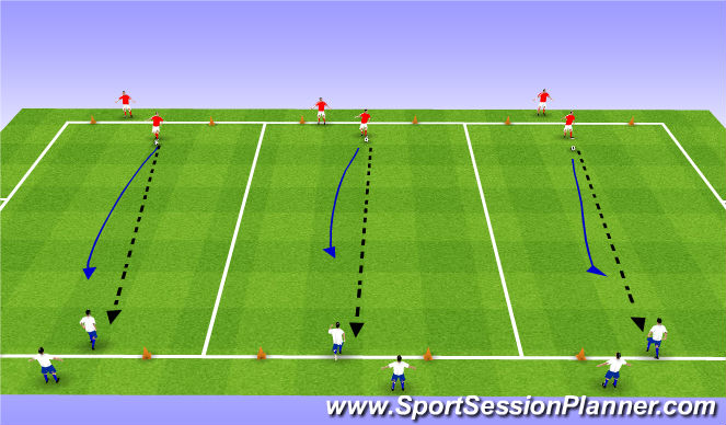 Football/Soccer Session Plan Drill (Colour): SSG: 1v1