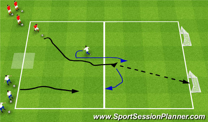 Football/Soccer Session Plan Drill (Colour): ESSG 1v1 attacking with transition