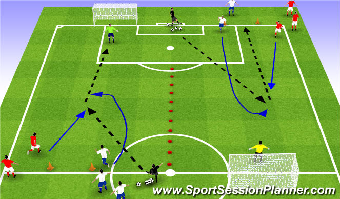 Football/Soccer Session Plan Drill (Colour): ESSG 1v1 attacking with the keeper