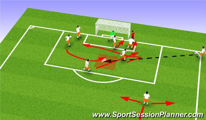 1085437 football soccer corner kick plays (set pieces corners, moderate)