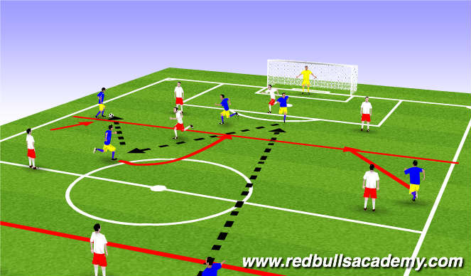 Football/Soccer Session Plan Drill (Colour): conditionned scrimmage.