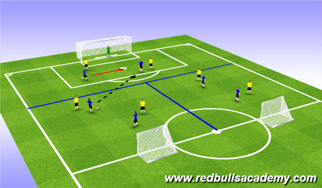 Football/Soccer Session Plan Drill (Colour): Main Theme (1628)