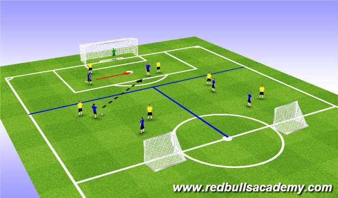 Football/Soccer Session Plan Drill (Colour): Main Theme (1628)