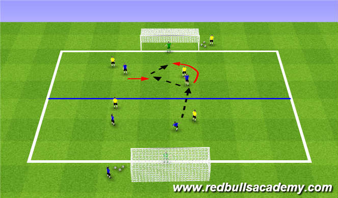 Football/Soccer Session Plan Drill (Colour): Conditioned Game (1631)