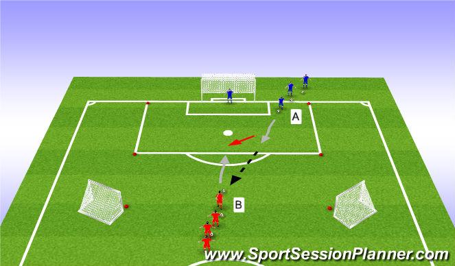 Football/Soccer Session Plan Drill (Colour): 1v1 Infront Of Goal