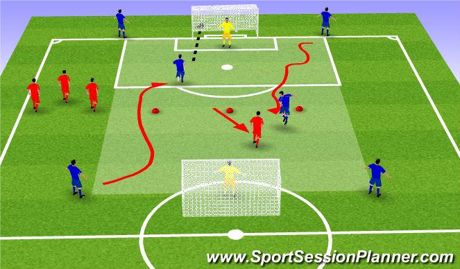 Football/Soccer Session Plan Drill (Colour): Dribbling or RWB