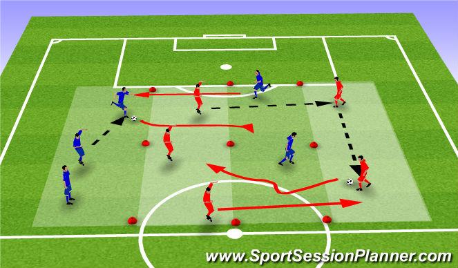 Football/Soccer Session Plan Drill (Colour): Technical Dribbling & RWB