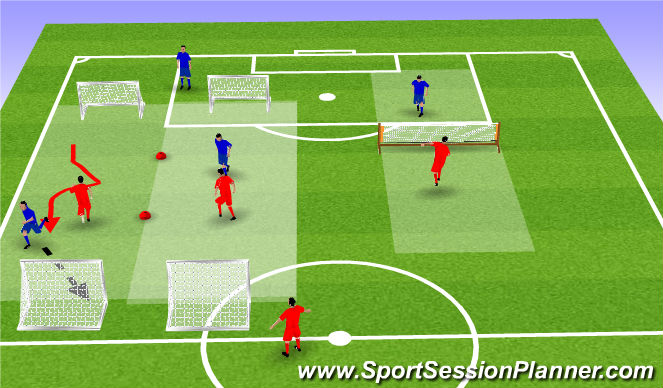 Football/Soccer Session Plan Drill (Colour): Tech Station