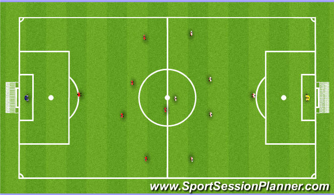 Football/Soccer Session Plan Drill (Colour): 7v7 Small Sided Game Passing&Receiving