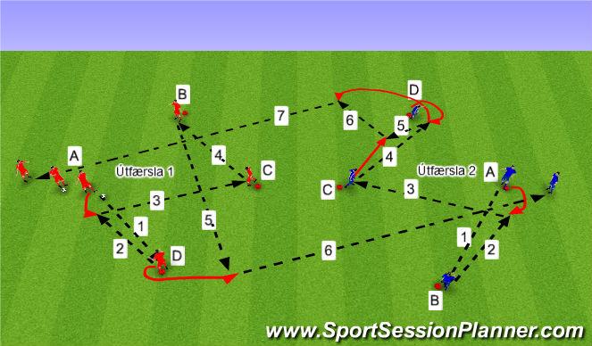 Football/Soccer Session Plan Drill (Colour): Upphitun og tækniþjálfun: