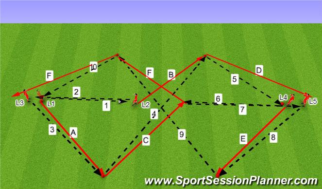 Football/Soccer Session Plan Drill (Colour): Upphitun / Tækniþjálfun: