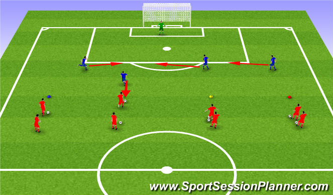 Football/Soccer Session Plan Drill (Colour): Leikrænþjálfun1: