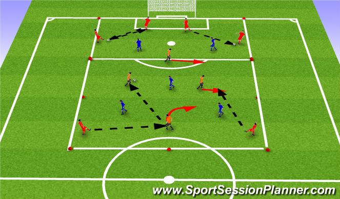 Football/Soccer Session Plan Drill (Colour): Leikrænþjálfun3: