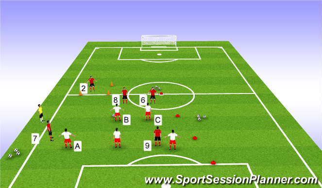 Football/Soccer Session Plan Drill (Colour): Wing Play View Point of GK