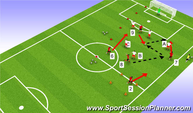 Football/Soccer Session Plan Drill (Colour): Wing Play 5