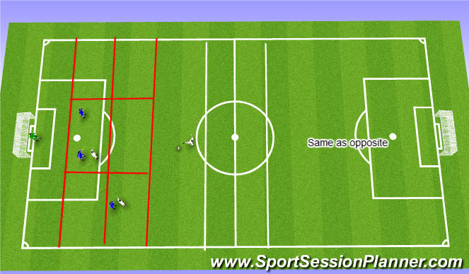 Football/Soccer Session Plan Drill (Colour): Part - Quicj play in and around the Pnaalty area