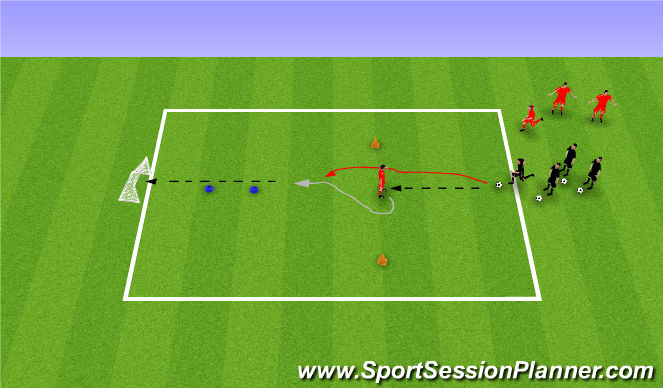 Football/Soccer Session Plan Drill (Colour): Turn and shoot game