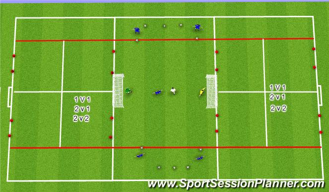 Football/Soccer Session Plan Drill (Colour): Skills, Skills, Skills