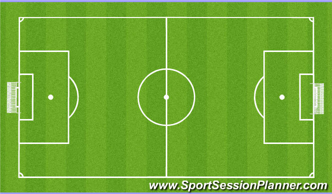 Football/Soccer Session Plan Drill (Colour): Boring Game