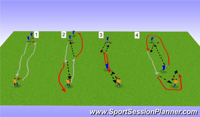 Football/Soccer Session Plan Drill (Colour): pasing/receiving/dribbling
