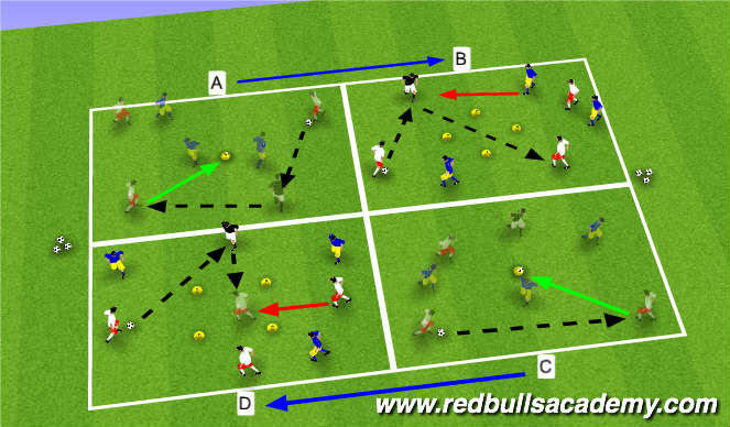 Football/Soccer Session Plan Drill (Colour): Skill Practice (3v3+1)