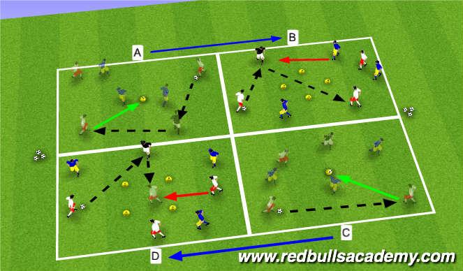 Football/Soccer Session Plan Drill (Colour): Skill Practice (3v3+1)