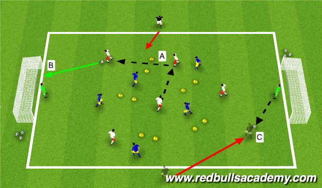 Football/Soccer Session Plan Drill (Colour): Skill Practice (5v5-7v5 Transition)