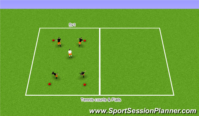 Football/Soccer Session Plan Drill (Colour): Tennis court Rondo