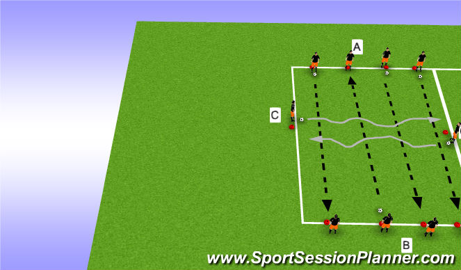 Football/Soccer Session Plan Drill (Colour): Timing of the Pass