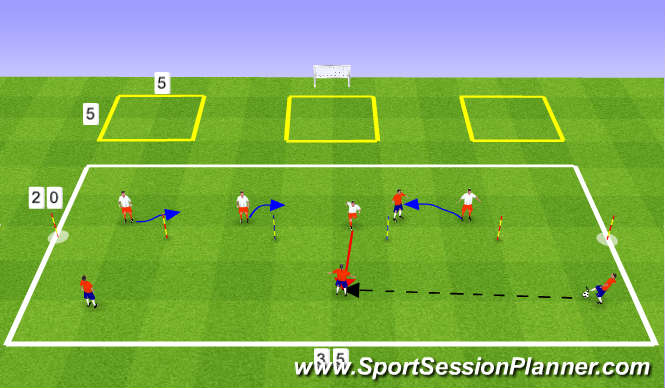 Football/Soccer Session Plan Drill (Colour): Recognising Triggers