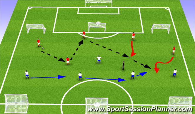 Football/Soccer Session Plan Drill (Colour): 3 goal game