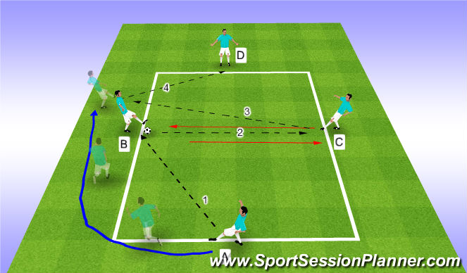 Football/Soccer Session Plan Drill (Colour): Skill Intro