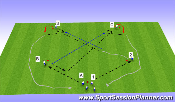 Football/Soccer Session Plan Drill (Colour): 2 in 1 passing