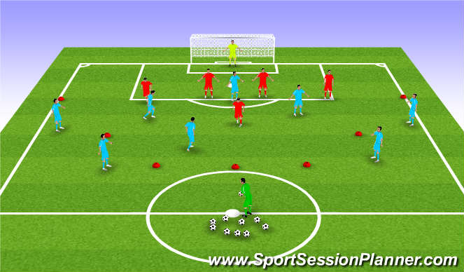 Football/Soccer Session Plan Drill (Colour): 10 Ball Attacking game