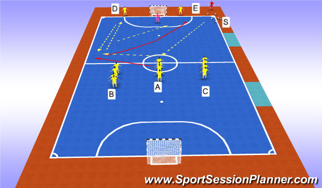 Futsal Session Plan Drill (Colour): finishing drill