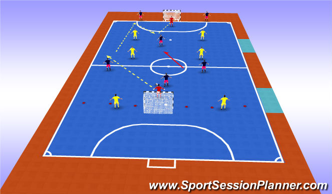 Futsal Session Plan Drill (Colour): finishing from wide areas SSG