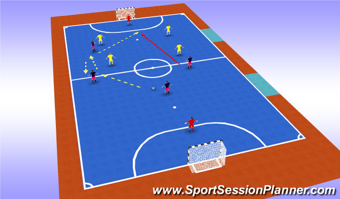 Futsal Session Plan Drill (Colour): Finishing from wide areas in game