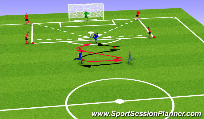 Football/Soccer Session Plan Drill (Colour): Drill 4