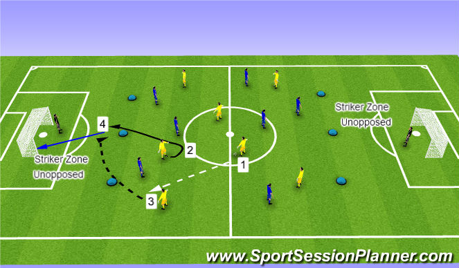 Football/Soccer Session Plan Drill (Colour): Small shooting game